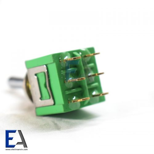 کلید-تایگل-سبز